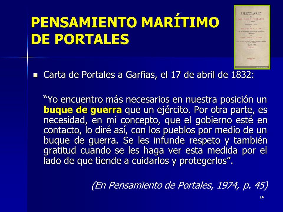 14 PENSAMIENTO MARÍTIMO DE PORTALES Carta de Portales a Garfias, el 17 de abril de 1832: Carta de Portales a Garfias, el 17 de abril de 1832: Yo encue