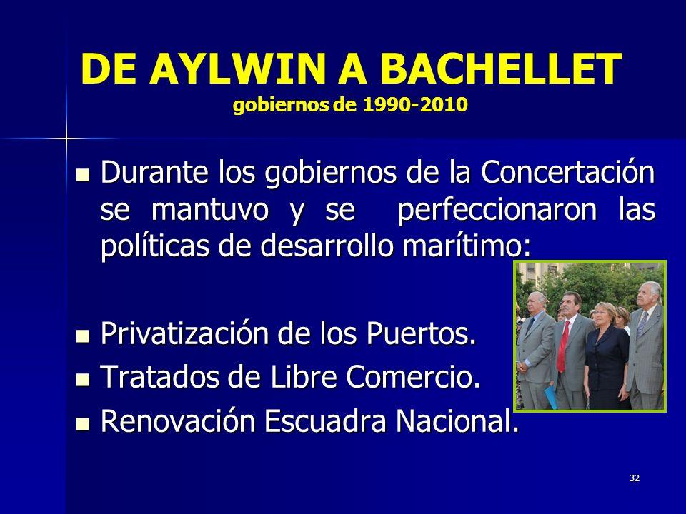 32 DE AYLWIN A BACHELLET gobiernos de 1990-2010 Durante los gobiernos de la Concertación se mantuvo y se perfeccionaron las políticas de desarrollo ma