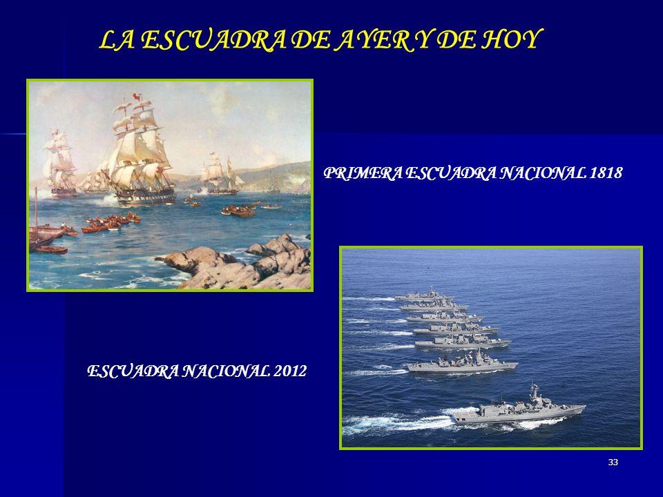 33 PRIMERA ESCUADRA NACIONAL 1818 ESCUADRA NACIONAL 2012 LA ESCUADRA DE AYER Y DE HOY