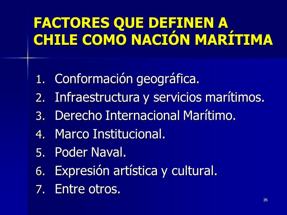 35 FACTORES QUE DEFINEN A CHILE COMO NACIÓN MARÍTIMA 1. Conformación geográfica. 2. Infraestructura y servicios marítimos. 3. Derecho Internacional Ma