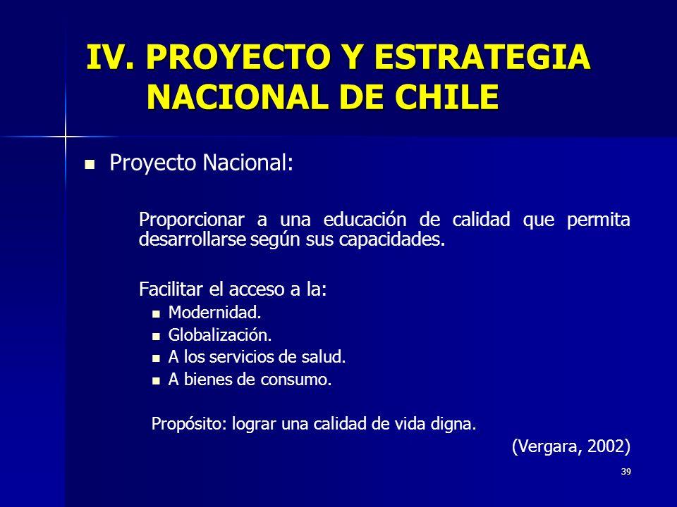 39 IV. PROYECTO Y ESTRATEGIA NACIONAL DE CHILE Proyecto Nacional: Proporcionar a una educación de calidad que permita desarrollarse según sus capacida