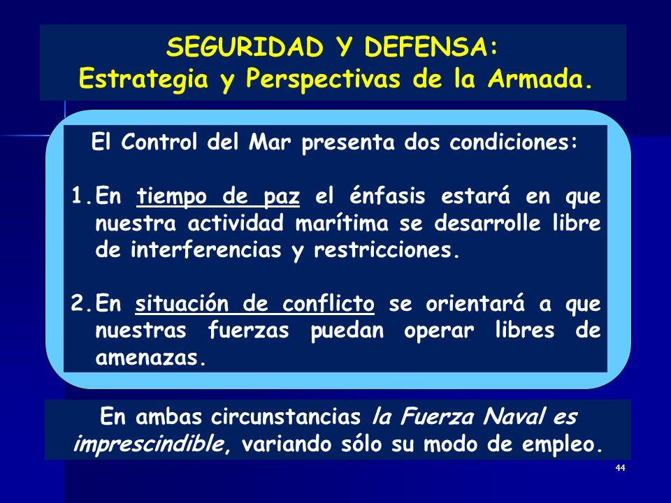 44 SEGURIDAD Y DEFENSA: Estrategia y Perspectivas de la Armada. El Control del Mar presenta dos condiciones: 1.En tiempo de paz el énfasis estará en q