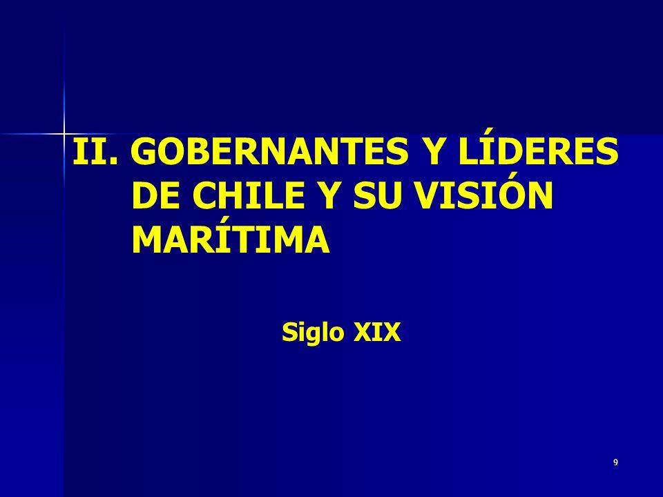40 PROYECTO NACIONAL EN SU POLÍTICA INTERIOR CHILE: – –Político: sistema de gobierno democrático representativo.