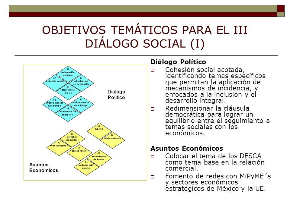 OBJETIVOS TEMÁTICOS PARA EL III DIÁLOGO SOCIAL (I) Diálogo Político Cohesión social acotada, identificando temas específicos que permitan la aplicación de mecanismos de incidencia, y enfocados a la inclusión y el desarrollo integral.