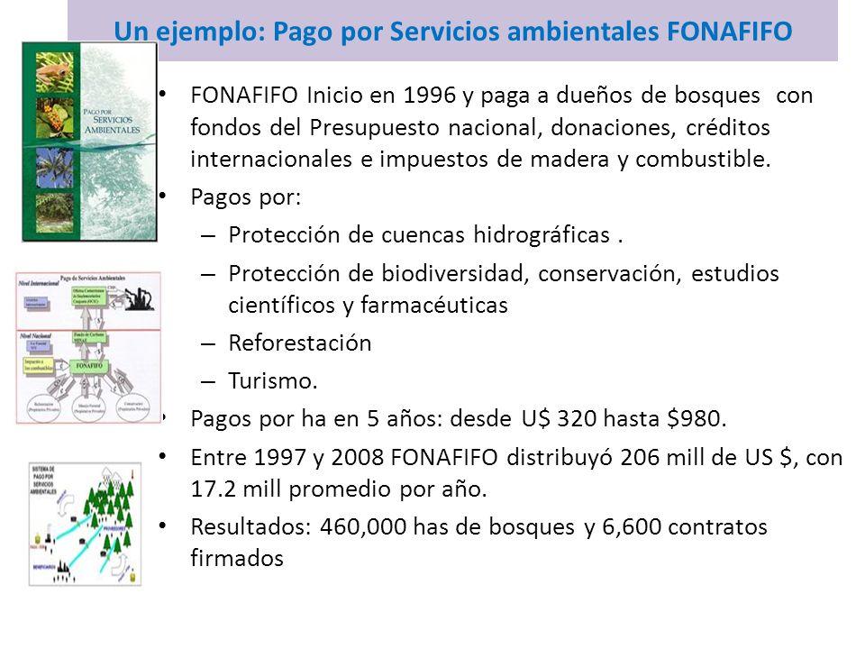 Un ejemplo: Pago por Servicios ambientales FONAFIFO FONAFIFO Inicio en 1996 y paga a dueños de bosques con fondos del Presupuesto nacional, donaciones, créditos internacionales e impuestos de madera y combustible.