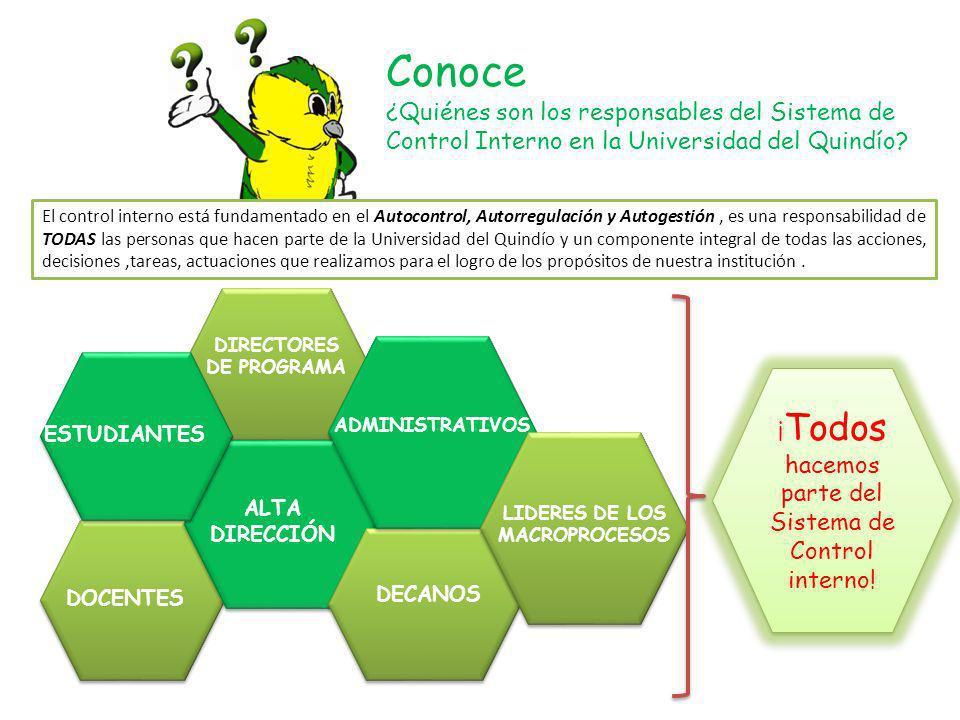 Conoce ¿Quiénes son los responsables del Sistema de Control Interno en la Universidad del Quindío? ALTA DIRECCIÓN DOCENTES DECANOS ADMINISTRATIVOS DIR