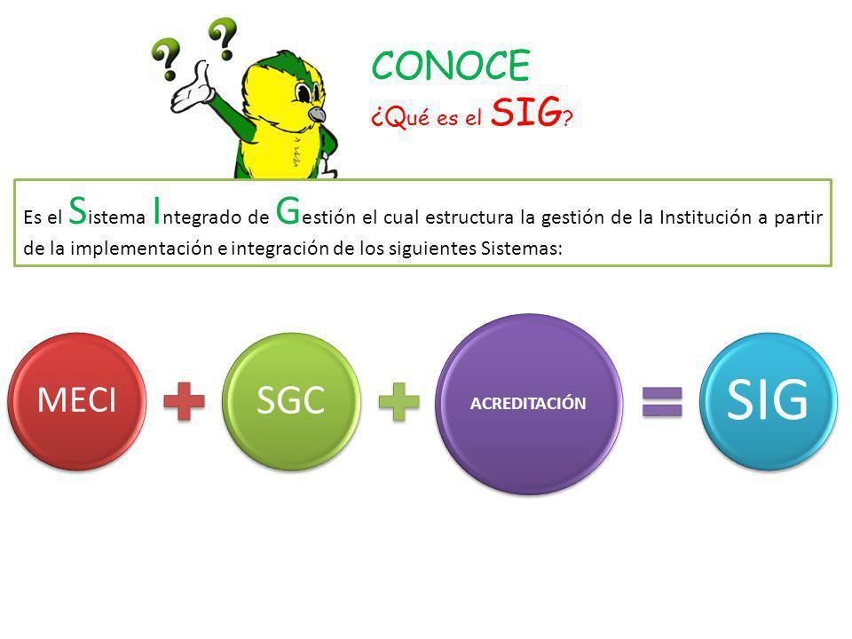 CONOCE ¿Q ué es el SIG ? Es el S istema I ntegrado de G estión el cual estructura la gestión de la Institución a partir de la implementación e integra