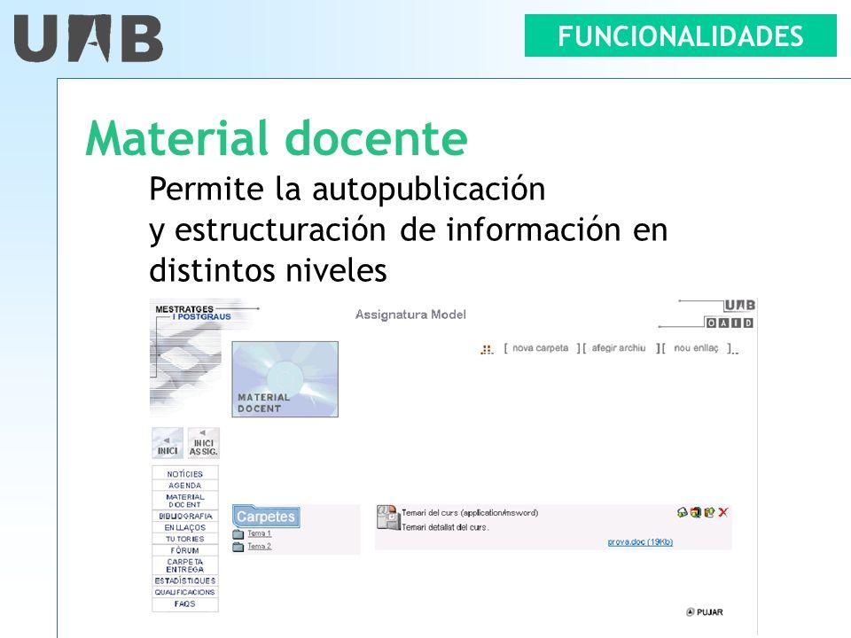 FUNCIONALIDADES Material docente Permite la autopublicación y estructuración de información en distintos niveles