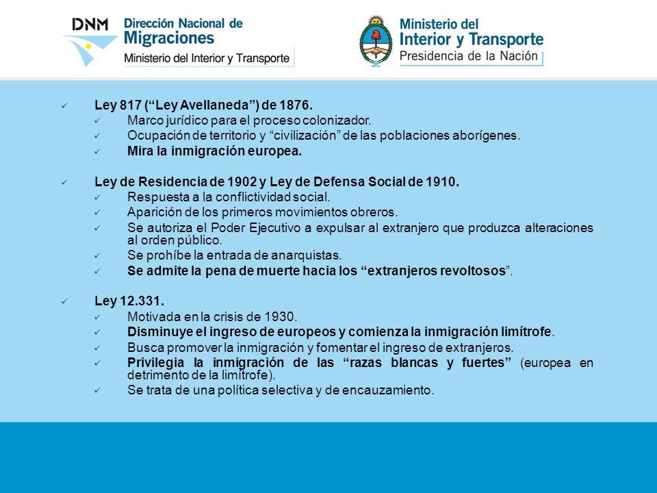 Ley 817 (Ley Avellaneda) de 1876. Marco jurídico para el proceso colonizador. Ocupación de territorio y civilización de las poblaciones aborígenes. Mi