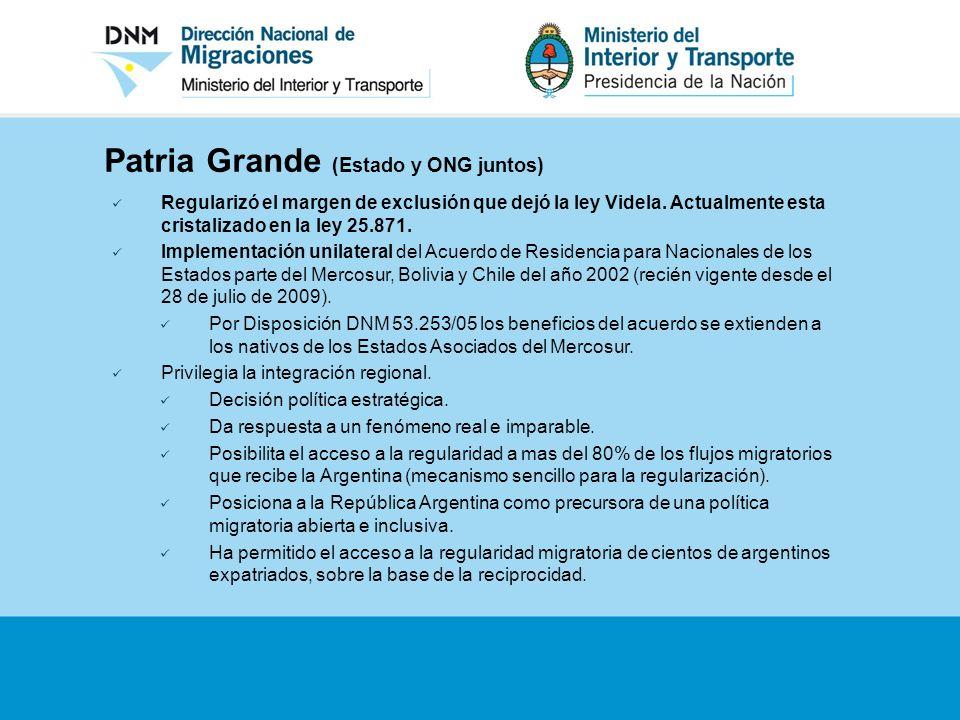 Patria Grande (Estado y ONG juntos) Regularizó el margen de exclusión que dejó la ley Videla. Actualmente esta cristalizado en la ley 25.871. Implemen