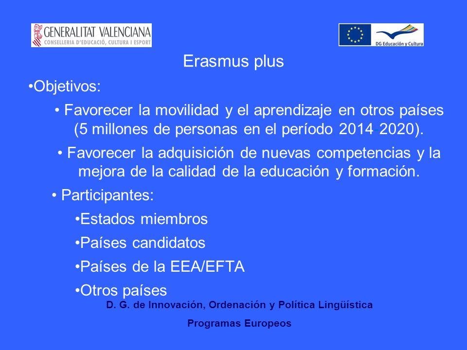Erasmus plus Objetivos: Favorecer la movilidad y el aprendizaje en otros países (5 millones de personas en el período 2014-2020).