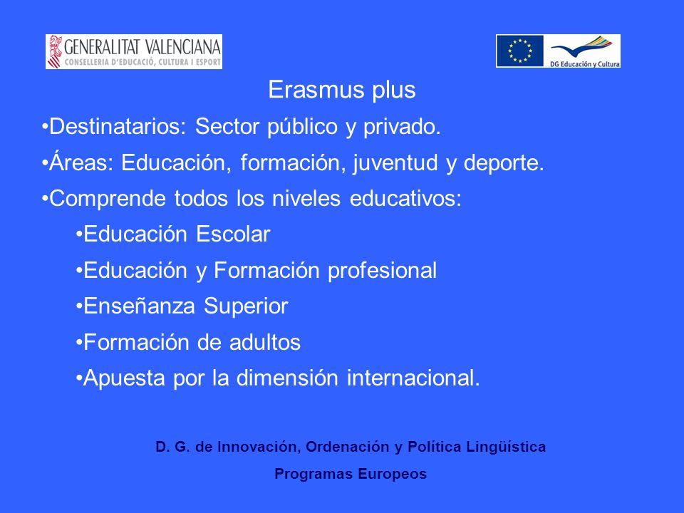 Erasmus plus Destinatarios: Sector público y privado.