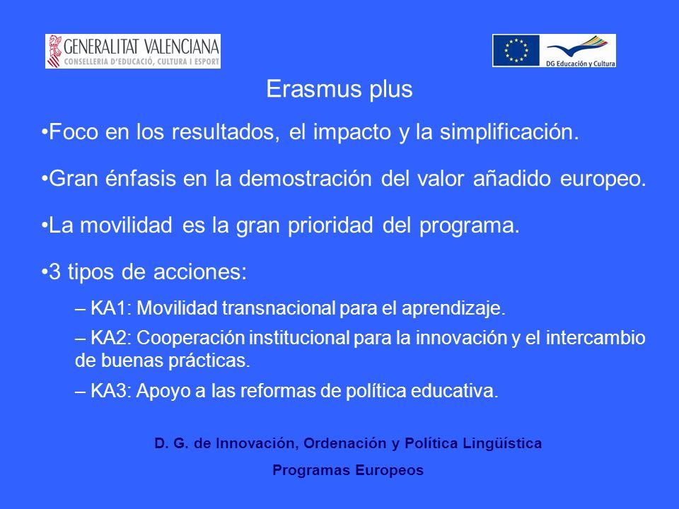 Erasmus plus Foco en los resultados, el impacto y la simplificación.