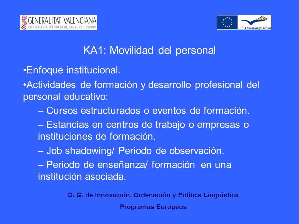 KA1: Movilidad del personal Enfoque institucional.
