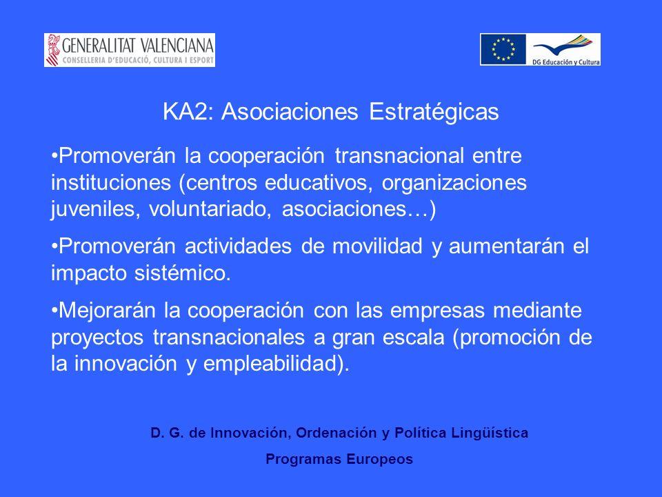 KA2: Asociaciones Estratégicas Promoverán la cooperación transnacional entre instituciones (centros educativos, organizaciones juveniles, voluntariado, asociaciones…) Promoverán actividades de movilidad y aumentarán el impacto sistémico.