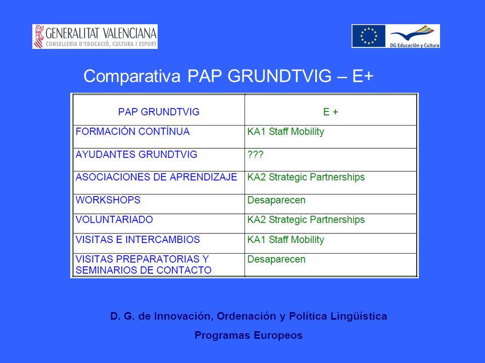 Comparativa PAP GRUNDTVIG – E+ D.G.