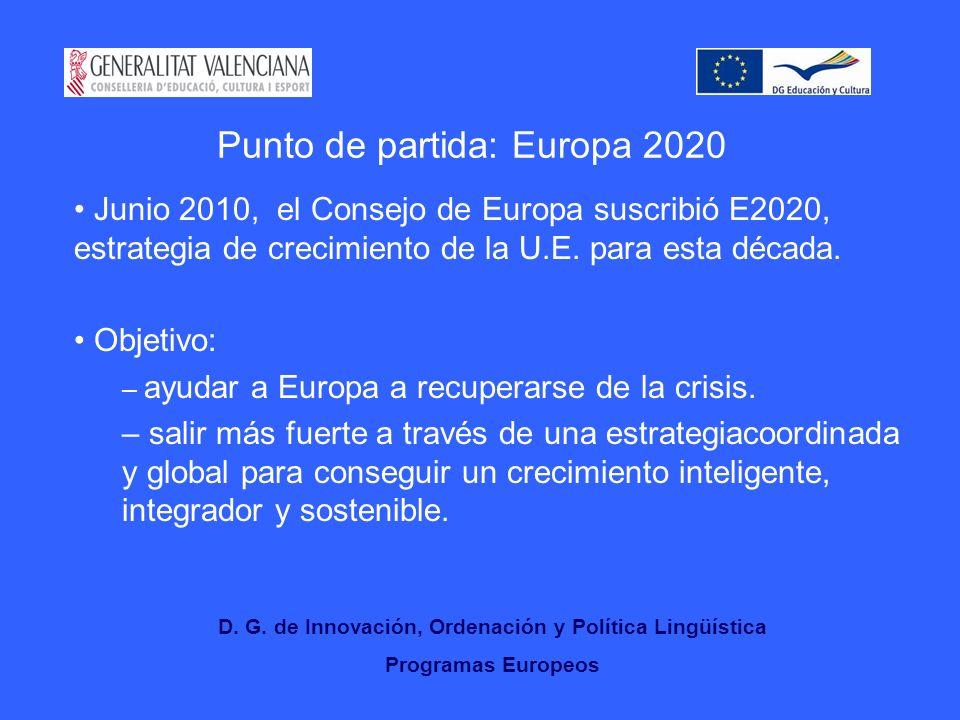 Punto de partida: Europa 2020 Junio 2010, el Consejo de Europa suscribió E2020, estrategia de crecimiento de la U.E.