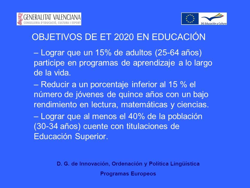 OBJETIVOS DE ET 2020 EN EDUCACIÓN – Lograr que un 15% de adultos (25-64 años) participe en programas de aprendizaje a lo largo de la vida.
