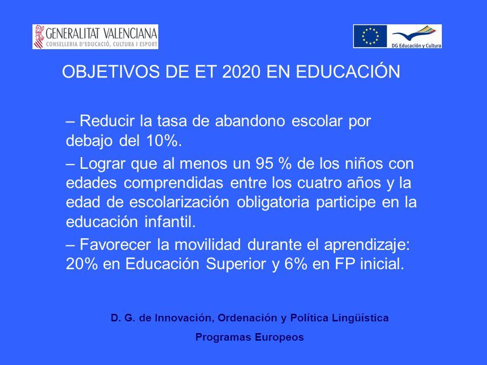 OBJETIVOS DE ET 2020 EN EDUCACIÓN – Reducir la tasa de abandono escolar por debajo del 10%.