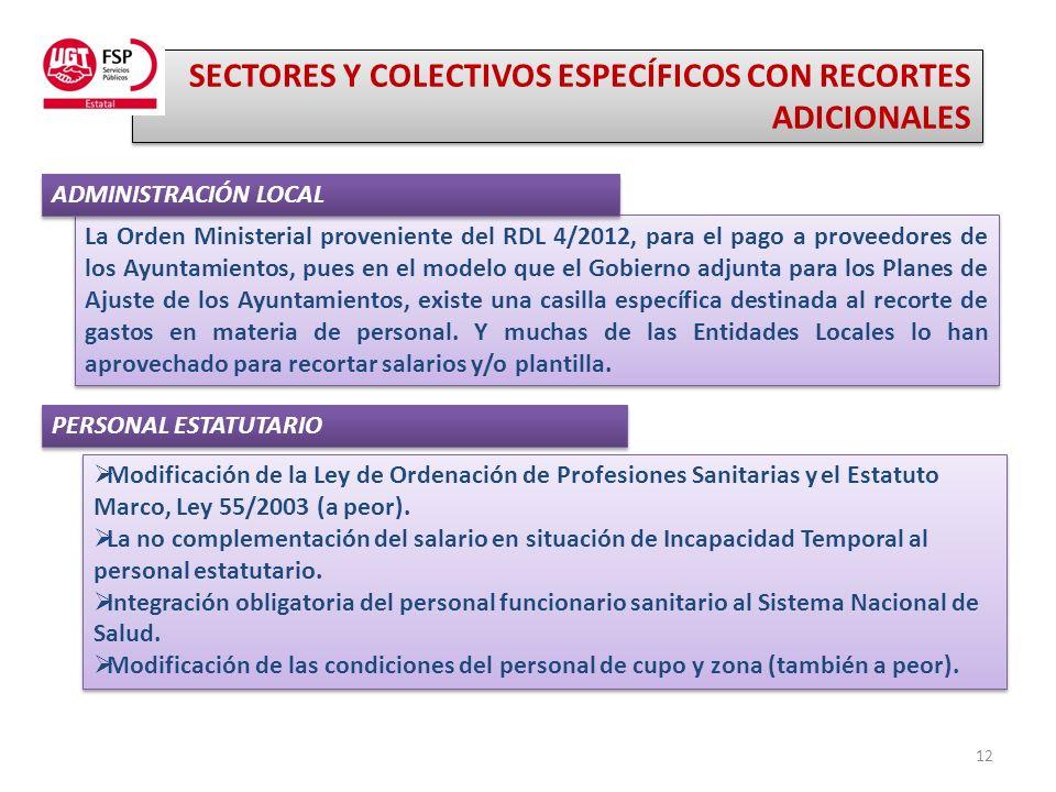 SECTORES Y COLECTIVOS ESPECÍFICOS CON RECORTES ADICIONALES SECTORES Y COLECTIVOS ESPECÍFICOS CON RECORTES ADICIONALES Modificación de la Ley de Ordenación de Profesiones Sanitarias y el Estatuto Marco, Ley 55/2003 (a peor).
