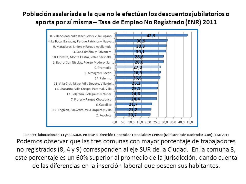 Población asalariada a la que no le efectúan los descuentos jubilatorios o aporta por sí misma – Tasa de Empleo No Registrado (ENR) 2011 Fuente: Elaboración del CEyS C.A.B.A.