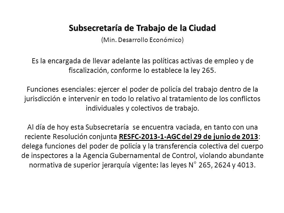 Subsecretaría de Trabajo de la Ciudad Subsecretaría de Trabajo de la Ciudad (Min.
