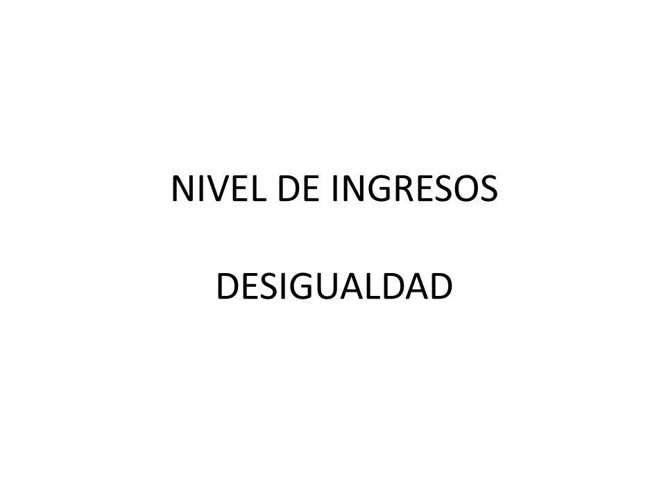 NIVEL DE INGRESOS DESIGUALDAD