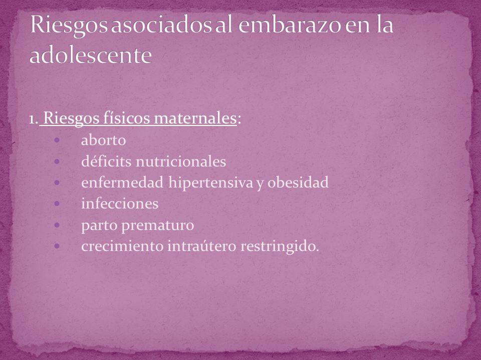 1. Riesgos físicos maternales: aborto déficits nutricionales enfermedad hipertensiva y obesidad infecciones parto prematuro crecimiento intraútero res