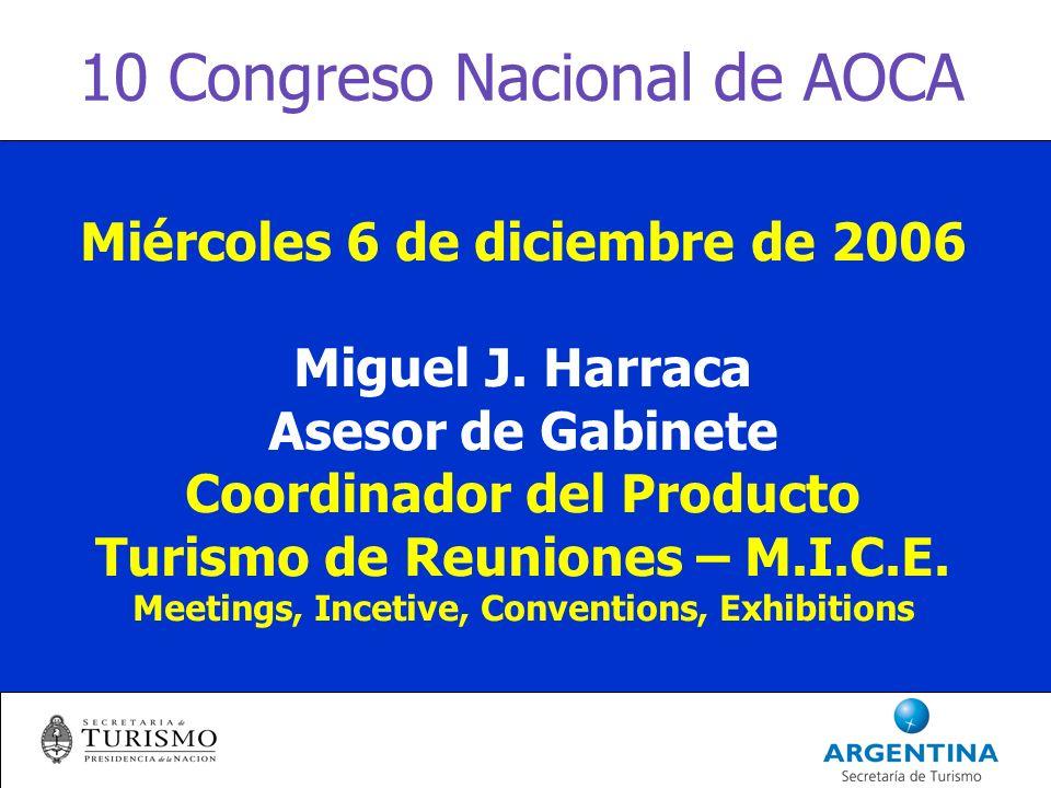 10 Congreso Nacional de AOCA Miércoles 6 de diciembre de 2006 Miguel J.