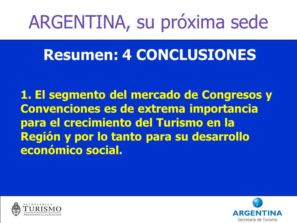 ARGENTINA, su próxima sede Resumen: 4 CONCLUSIONES 1.