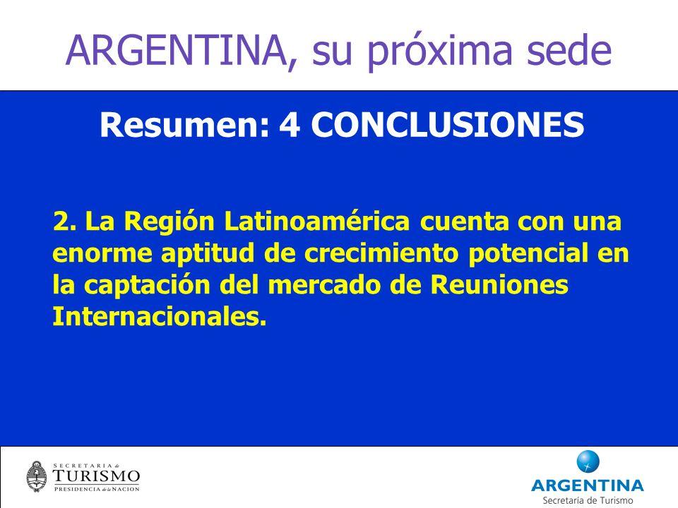 ARGENTINA, su próxima sede Resumen: 4 CONCLUSIONES 2.