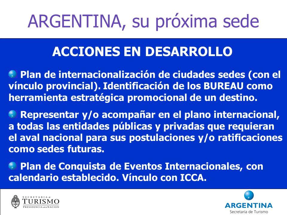 ARGENTINA, su próxima sede Plan de internacionalización de ciudades sedes (con el vínculo provincial).