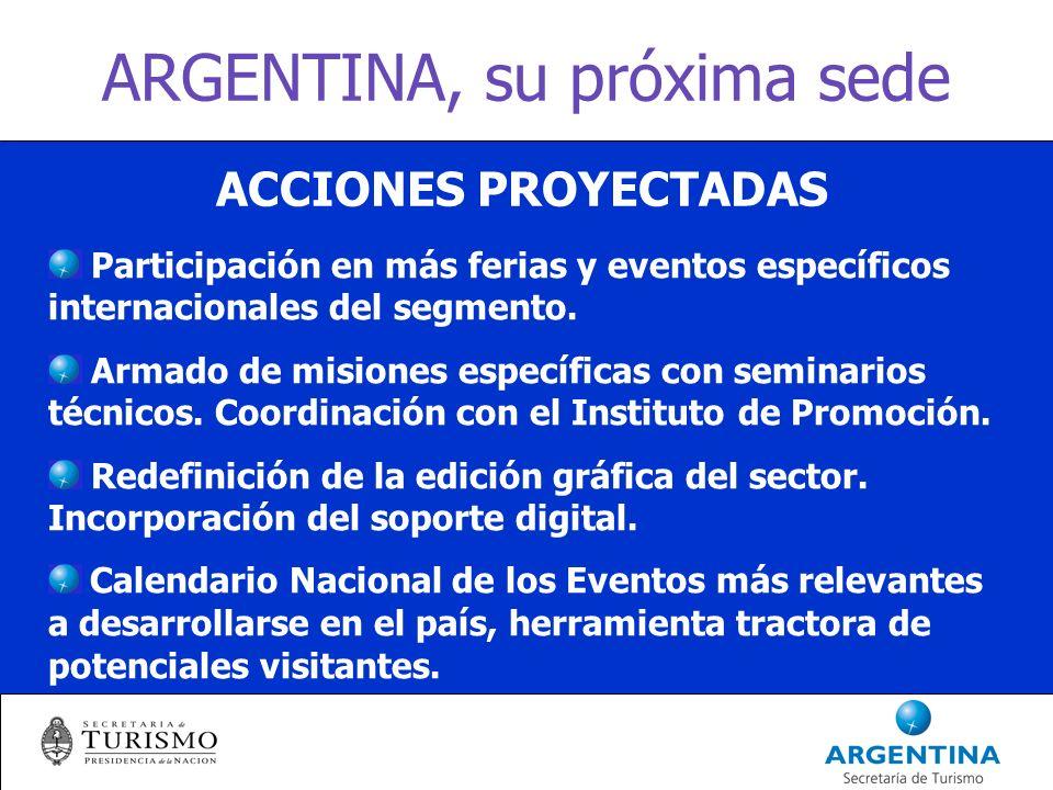 ARGENTINA, su próxima sede ACCIONES PROYECTADAS Participación en más ferias y eventos específicos internacionales del segmento.