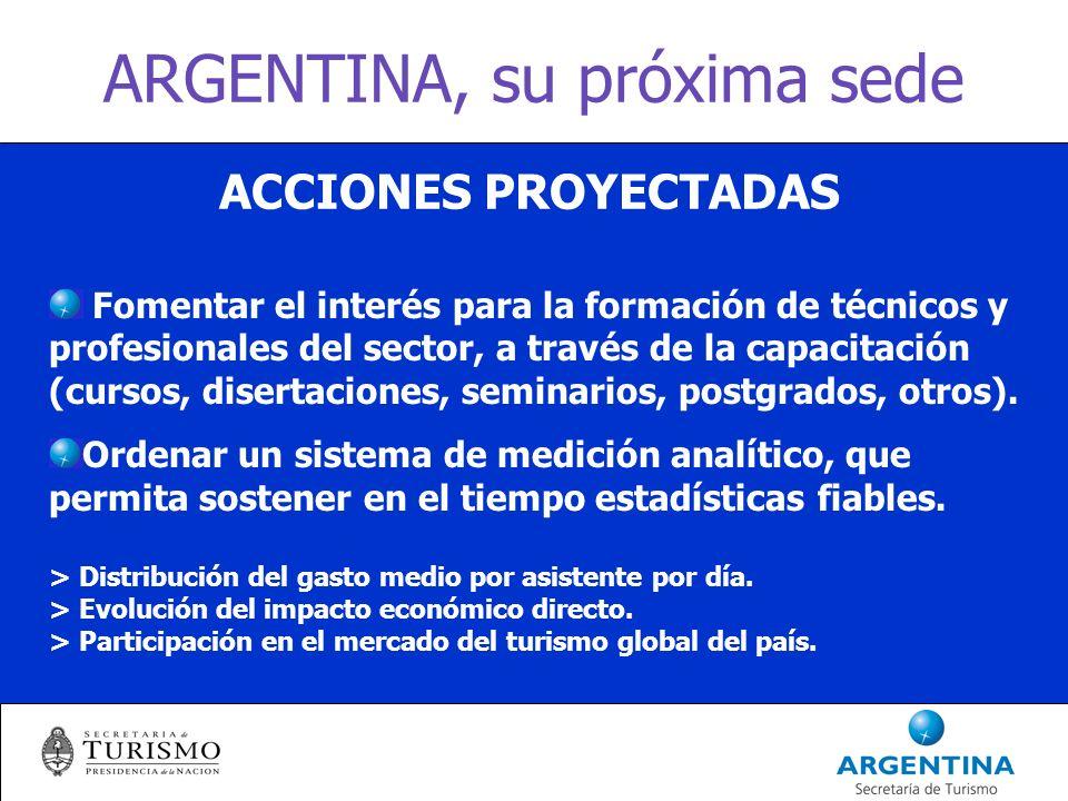 ARGENTINA, su próxima sede ACCIONES PROYECTADAS Fomentar el interés para la formación de técnicos y profesionales del sector, a través de la capacitación (cursos, disertaciones, seminarios, postgrados, otros).