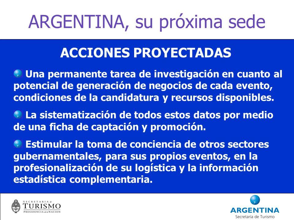 ARGENTINA, su próxima sede ACCIONES PROYECTADAS Una permanente tarea de investigación en cuanto al potencial de generación de negocios de cada evento, condiciones de la candidatura y recursos disponibles.
