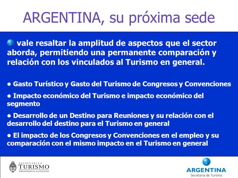 ARGENTINA, su próxima sede RECOMENDACIÓN FINAL Es de esperar que la iniciativa plasmada en el Seminario sirva de disparador para que tanto en conjunto a nivel Regional como a nivel de los distintos gobiernos de la Región, se den los pasos necesarios para acometer el desafío de lograr que cada vez más Reuniones Internacionales se realicen en las Américas.