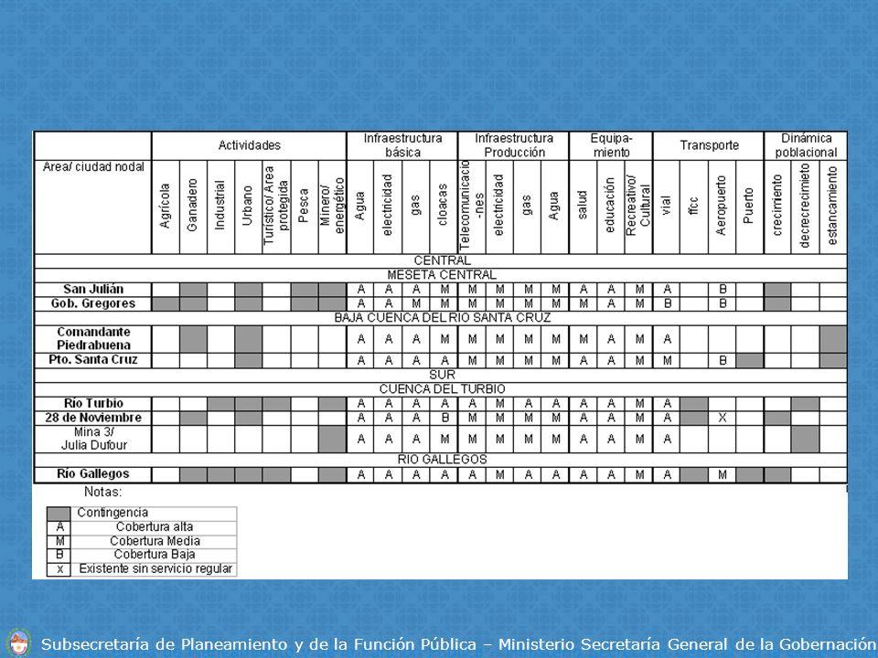 Subsecretaría de Planeamiento y de la Función Pública – Ministerio Secretaría General de la Gobernación