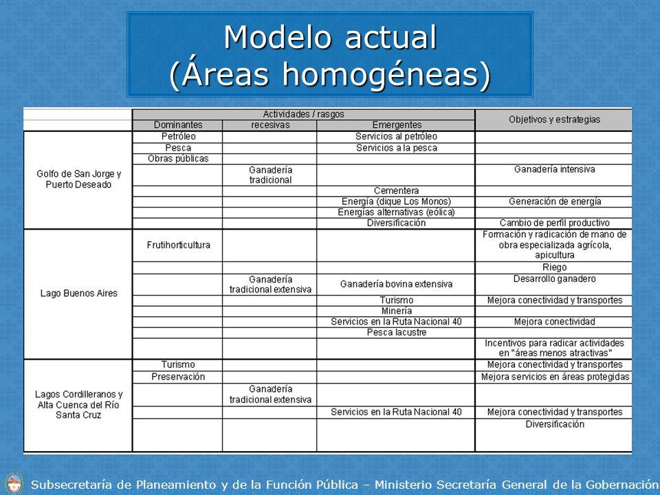 Modelo actual (Áreas homogéneas)
