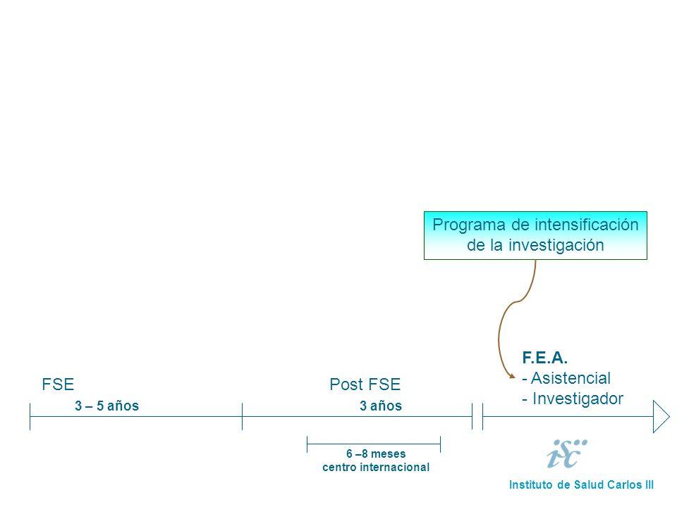 10 FSE 3 – 5 años Post FSE 3 años 6 –8 meses centro internacional F.E.A.