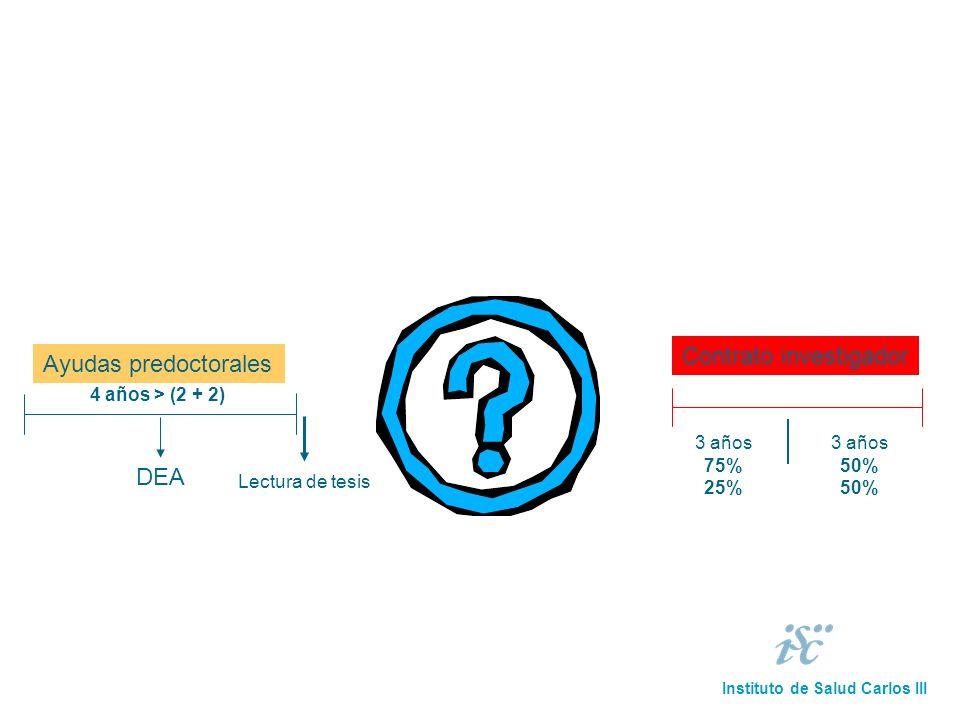 Instituto de Salud Carlos III 5 Contrato investigador 3 años 75% 25% 3 años 50% Ayudas predoctorales Lectura de tesis 4 años > (2 + 2) DEA Instituto de Salud Carlos III