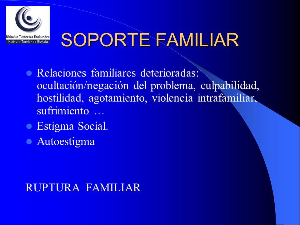 SOPORTE FAMILIAR Relaciones familiares deterioradas: ocultación/negación del problema, culpabilidad, hostilidad, agotamiento, violencia intrafamiliar,