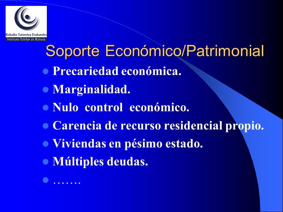 Soporte Económico/Patrimonial Precariedad económica. Marginalidad. Nulo control económico. Carencia de recurso residencial propio. Viviendas en pésimo