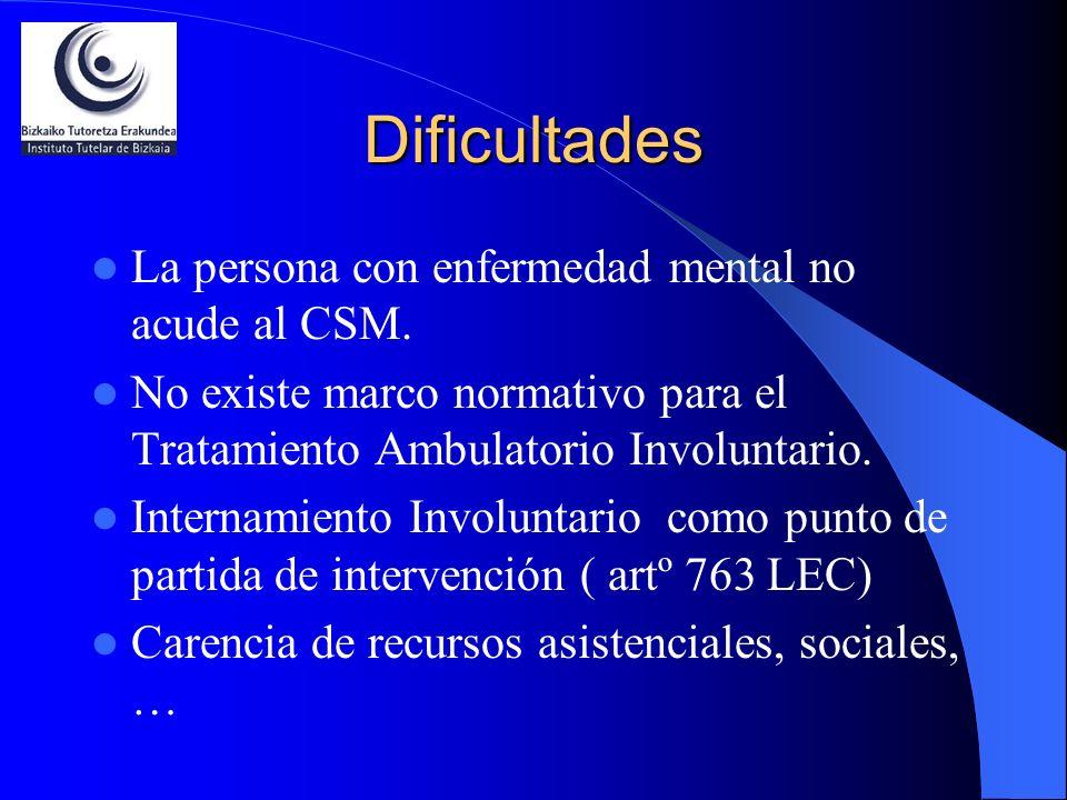 Dificultades La persona con enfermedad mental no acude al CSM. No existe marco normativo para el Tratamiento Ambulatorio Involuntario. Internamiento I