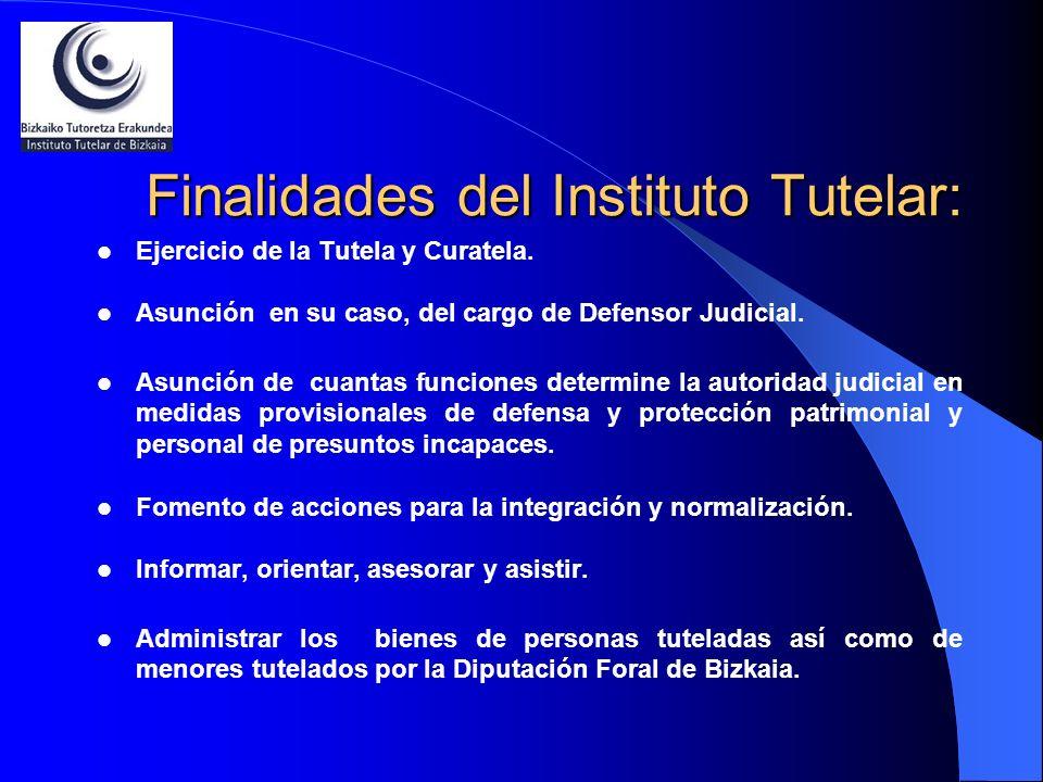 Finalidades del Instituto Tutelar: Ejercicio de la Tutela y Curatela. Asunción en su caso, del cargo de Defensor Judicial. Asunción de cuantas funcion