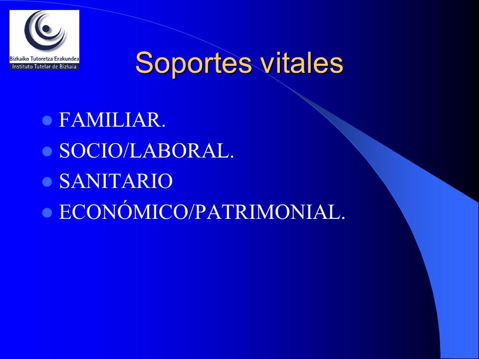 Soportes vitales FAMILIAR. SOCIO/LABORAL. SANITARIO ECONÓMICO/PATRIMONIAL.