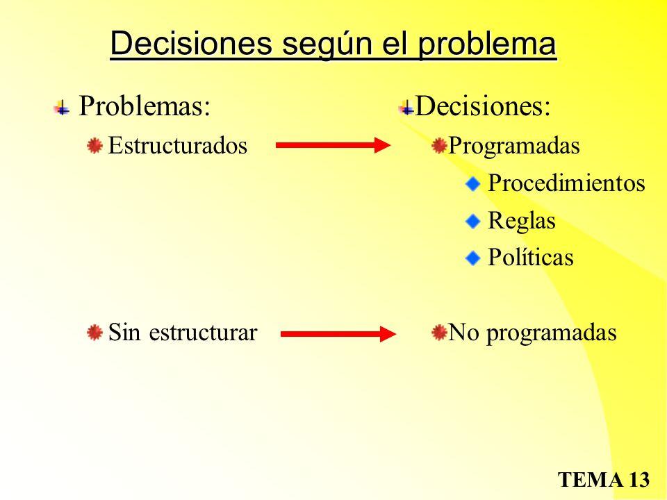 TEMA 13 Decisiones según el problema Problemas: Estructurados Sin estructurar Decisiones: Programadas Procedimientos Reglas Políticas No programadas