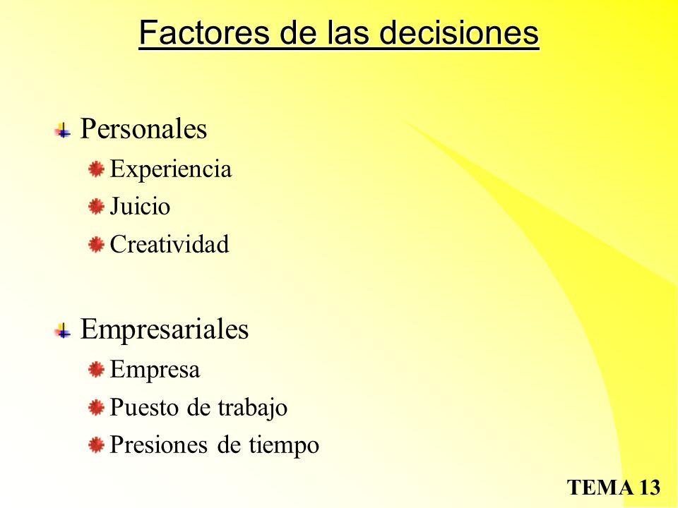 TEMA 13 Factores de las decisiones Personales Experiencia Juicio Creatividad Empresariales Empresa Puesto de trabajo Presiones de tiempo