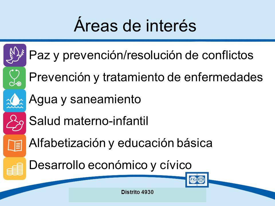 Áreas de interés Paz y prevención/resolución de conflictos Prevención y tratamiento de enfermedades Agua y saneamiento Salud materno-infantil Alfabetización y educación básica Desarrollo económico y cívico Distrito 4930