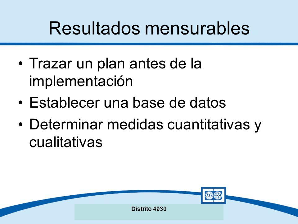Resultados mensurables Trazar un plan antes de la implementación Establecer una base de datos Determinar medidas cuantitativas y cualitativas Distrito 4930