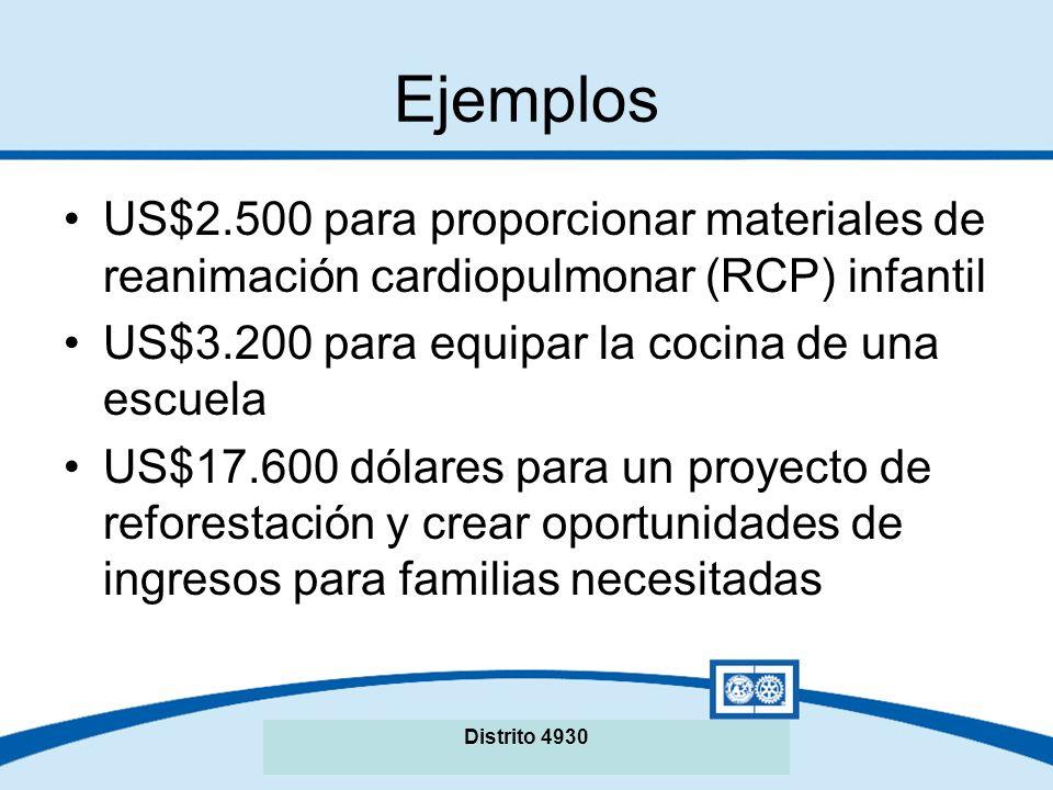 Ejemplos US$2.500 para proporcionar materiales de reanimación cardiopulmonar (RCP) infantil US$3.200 para equipar la cocina de una escuela US$17.600 dólares para un proyecto de reforestación y crear oportunidades de ingresos para familias necesitadas Distrito 4930